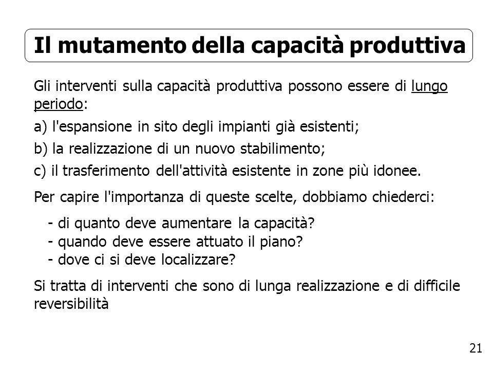 Il mutamento della capacità produttiva