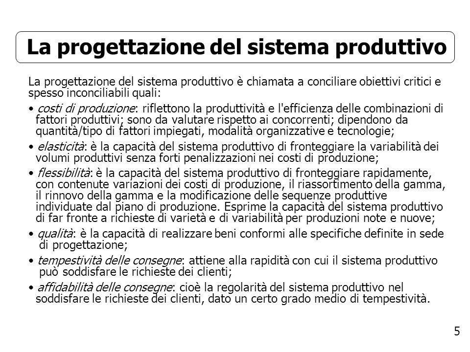 La progettazione del sistema produttivo