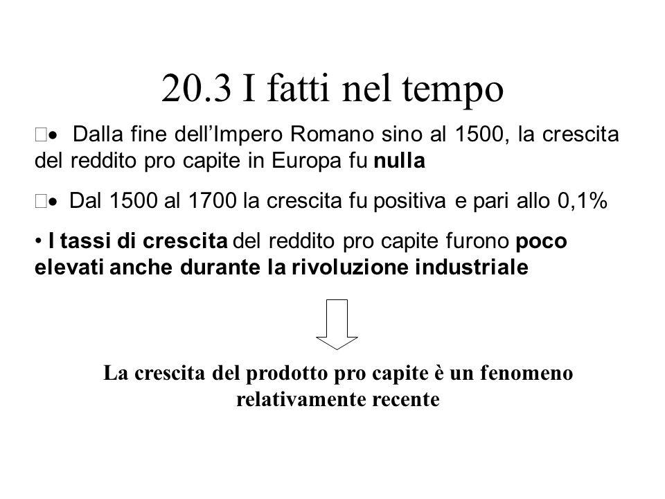 20.3 I fatti nel tempo· Dalla fine dell'Impero Romano sino al 1500, la crescita del reddito pro capite in Europa fu nulla.