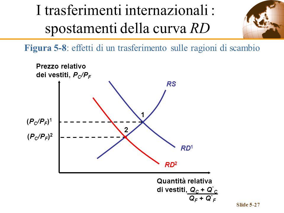 I trasferimenti internazionali : spostamenti della curva RD