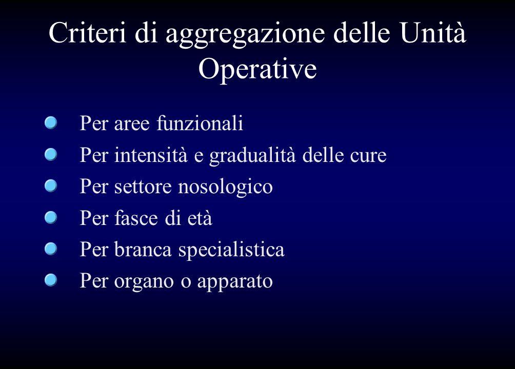 Criteri di aggregazione delle Unità Operative