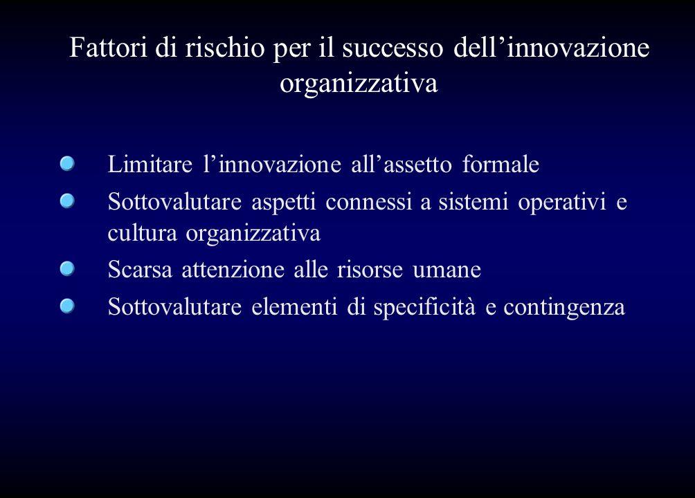Fattori di rischio per il successo dell'innovazione organizzativa