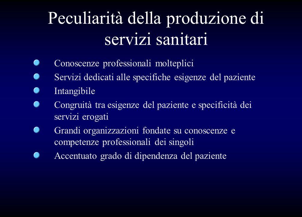 Peculiarità della produzione di servizi sanitari