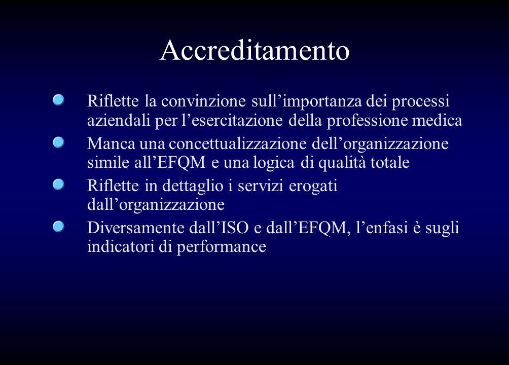 Accreditamento Riflette la convinzione sull'importanza dei processi aziendali per l'esercitazione della professione medica.