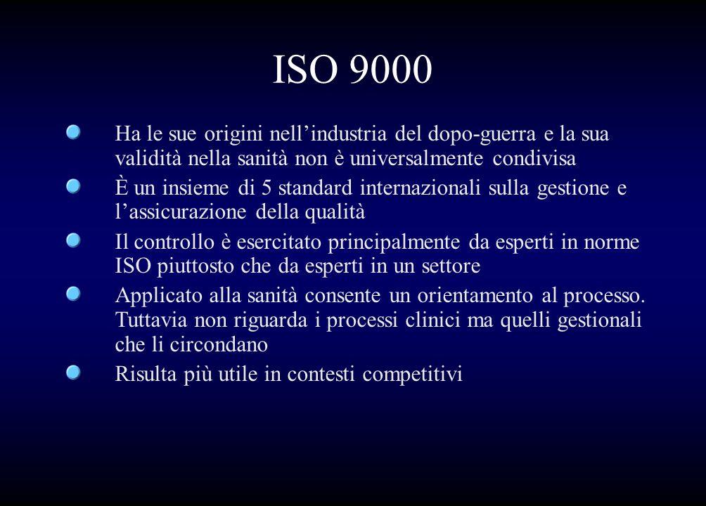 ISO 9000Ha le sue origini nell'industria del dopo-guerra e la sua validità nella sanità non è universalmente condivisa.