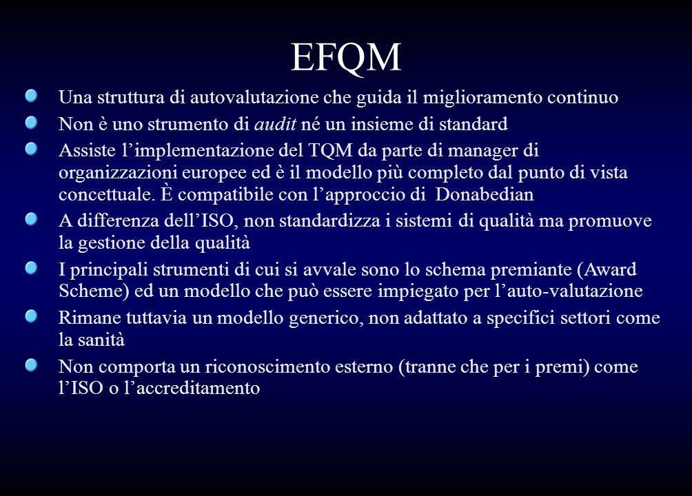 EFQM Una struttura di autovalutazione che guida il miglioramento continuo. Non è uno strumento di audit né un insieme di standard.