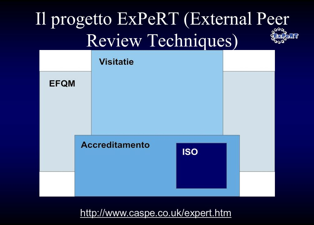 Il progetto ExPeRT (External Peer Review Techniques)