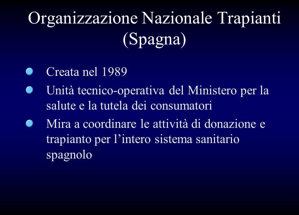 Organizzazione Nazionale Trapianti (Spagna)