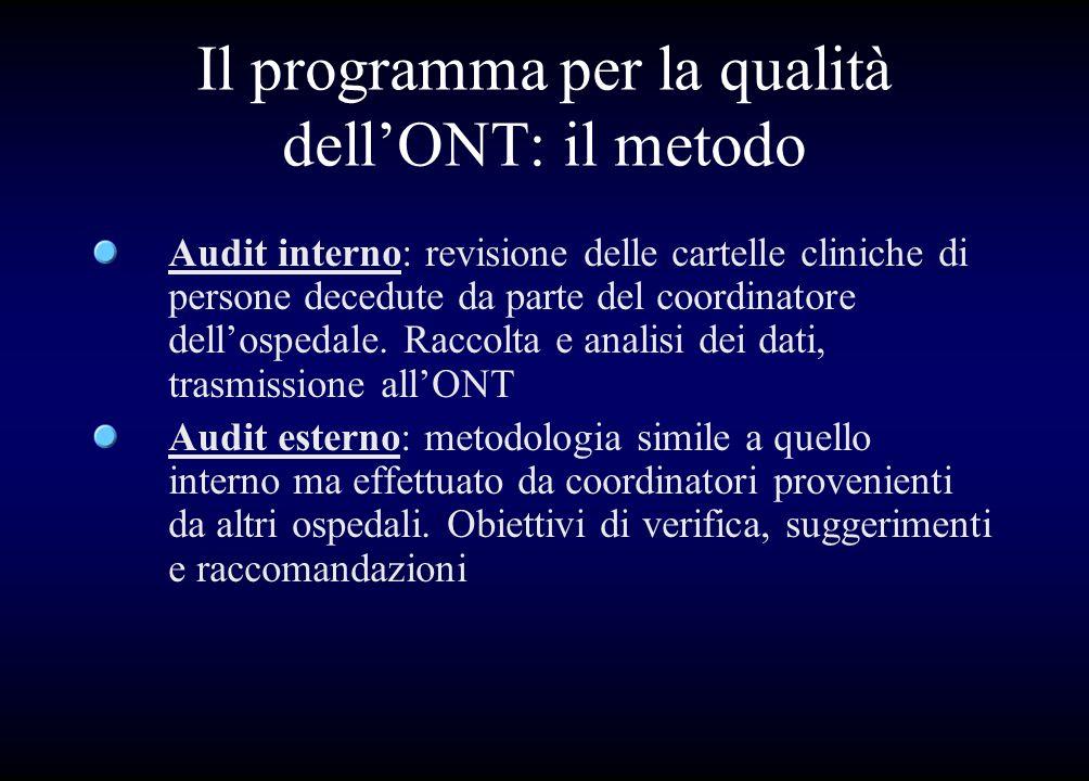 Il programma per la qualità dell'ONT: il metodo