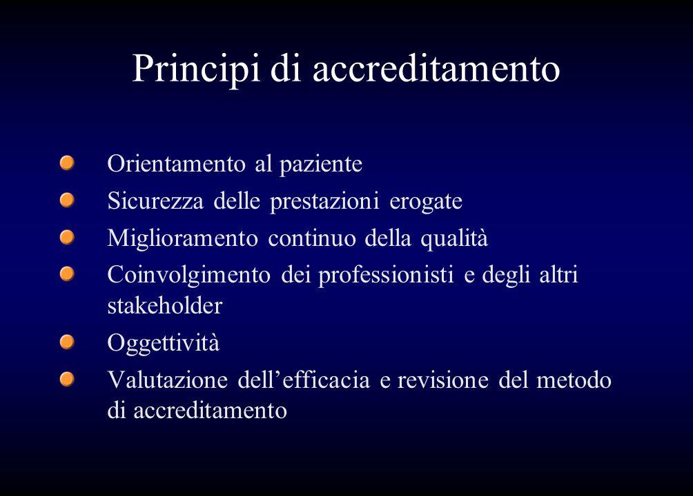 Principi di accreditamento