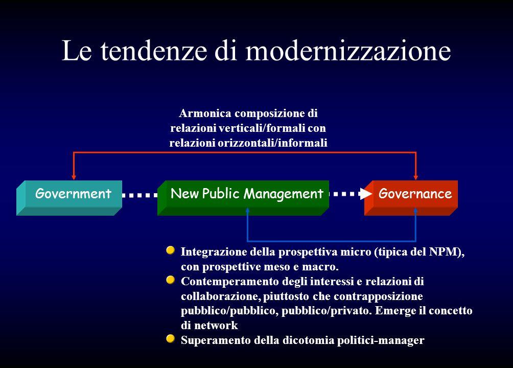 Le tendenze di modernizzazione