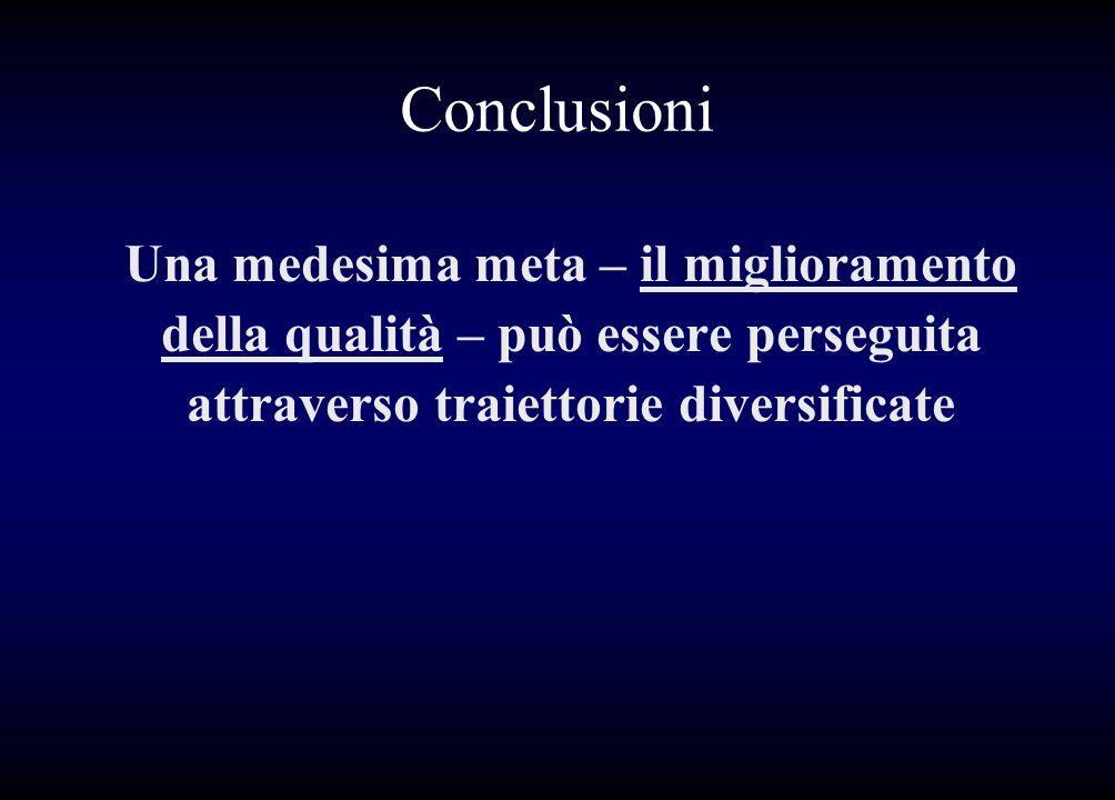 Conclusioni Una medesima meta – il miglioramento della qualità – può essere perseguita attraverso traiettorie diversificate.