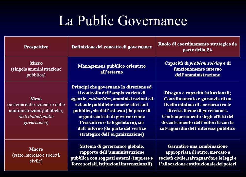 La Public Governance Prospettive