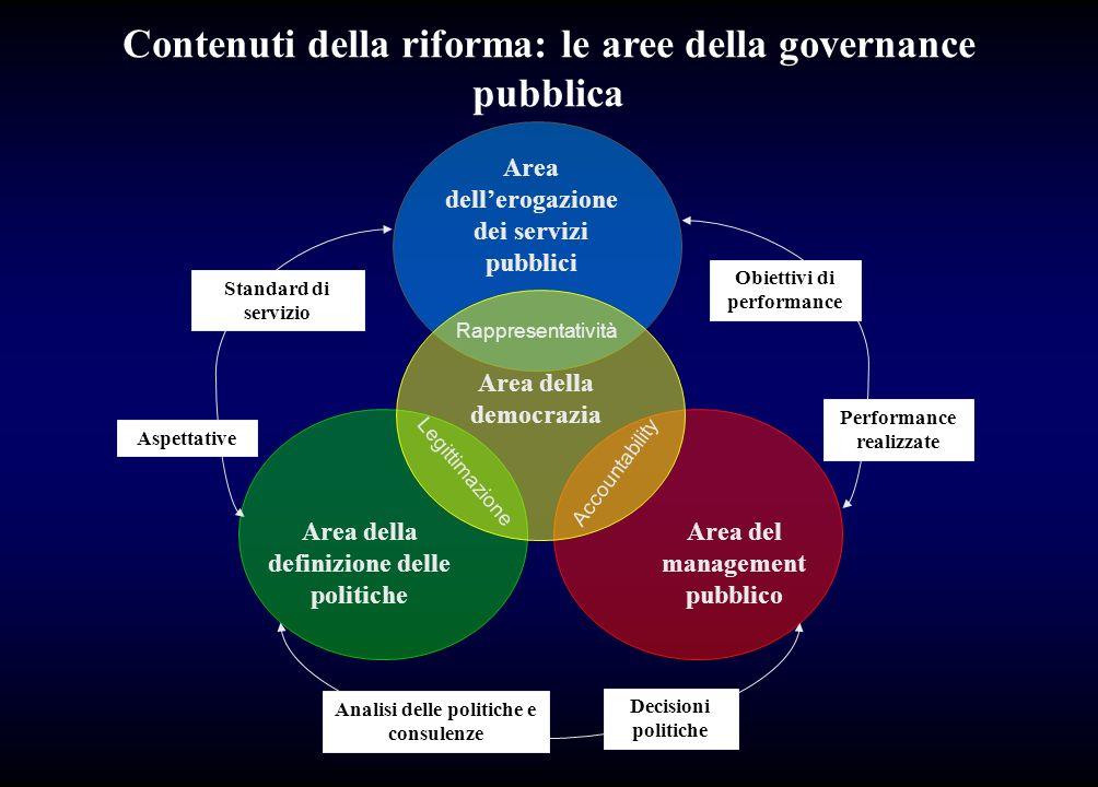 Contenuti della riforma: le aree della governance pubblica