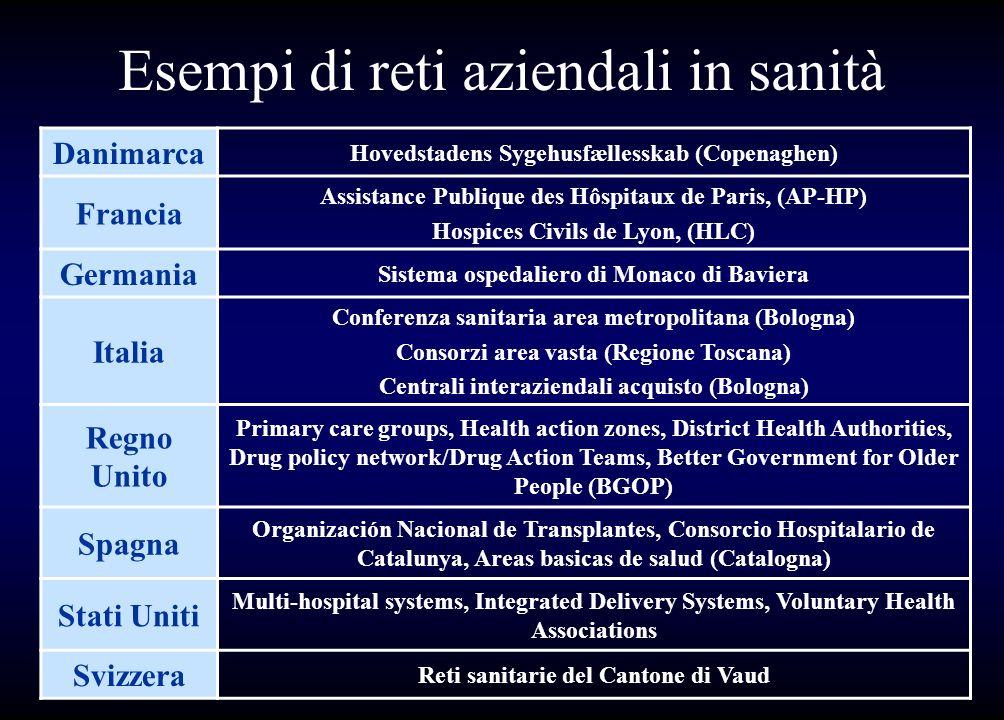 Esempi di reti aziendali in sanità