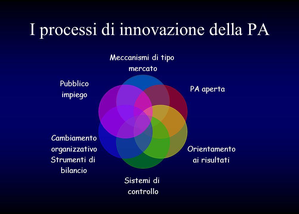 I processi di innovazione della PA