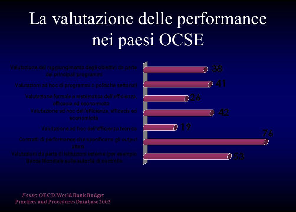 La valutazione delle performance nei paesi OCSE