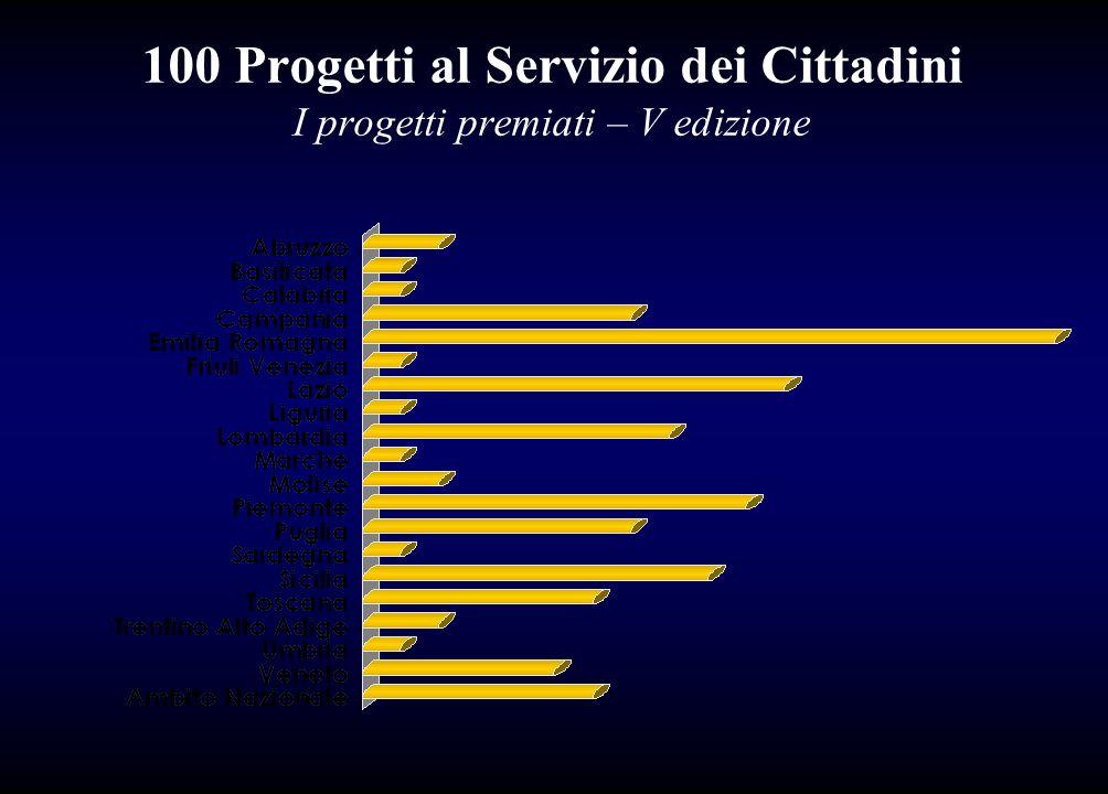 100 Progetti al Servizio dei Cittadini I progetti premiati – V edizione