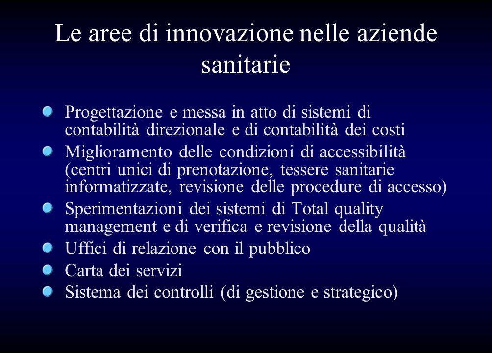 Le aree di innovazione nelle aziende sanitarie