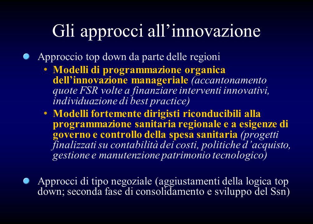 Gli approcci all'innovazione
