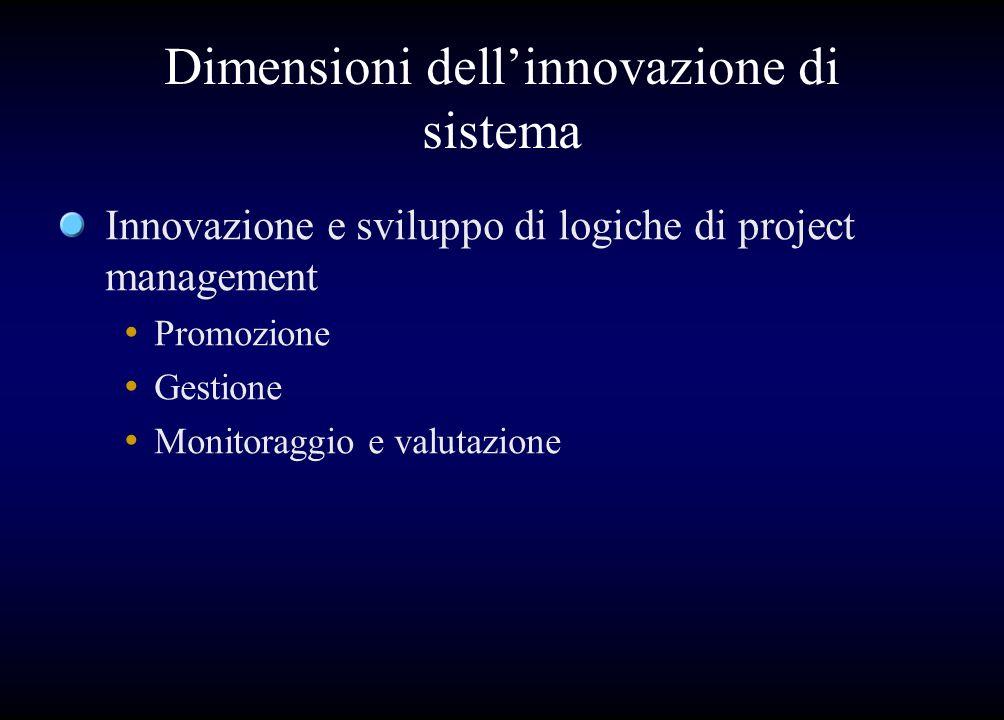 Dimensioni dell'innovazione di sistema
