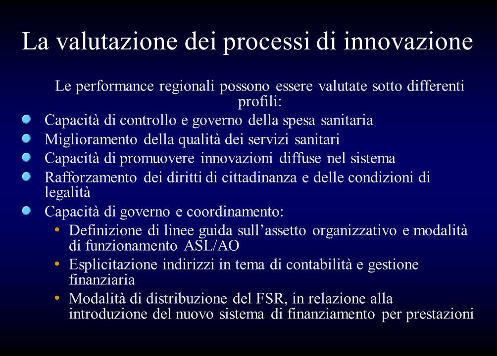 La valutazione dei processi di innovazione