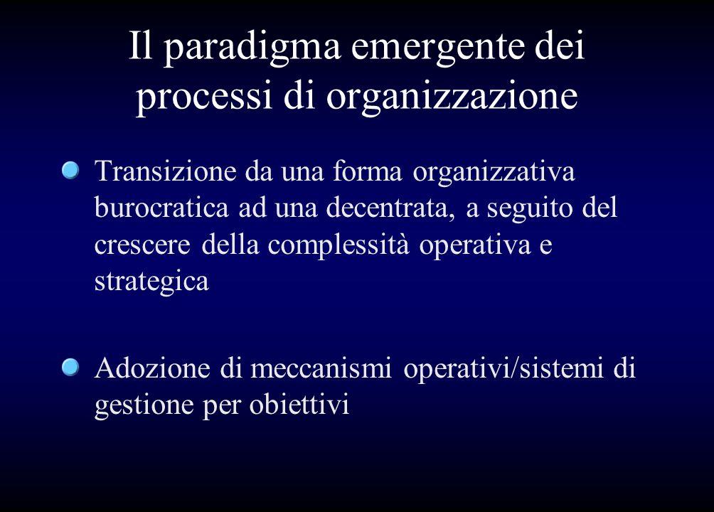 Il paradigma emergente dei processi di organizzazione