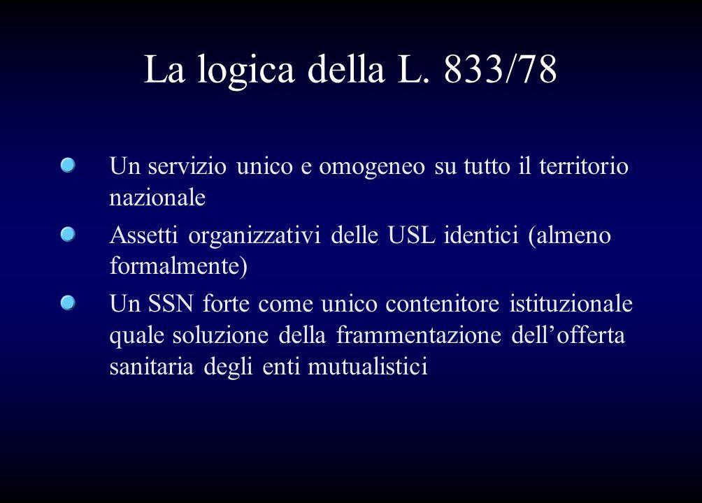 La logica della L. 833/78 Un servizio unico e omogeneo su tutto il territorio nazionale.