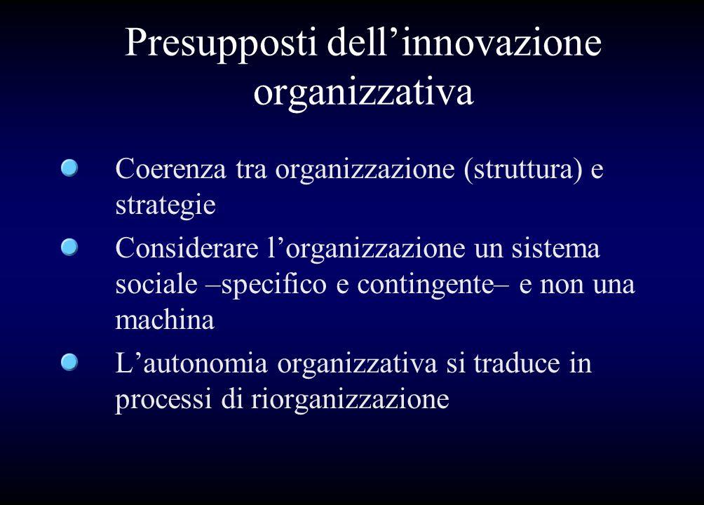 Presupposti dell'innovazione organizzativa