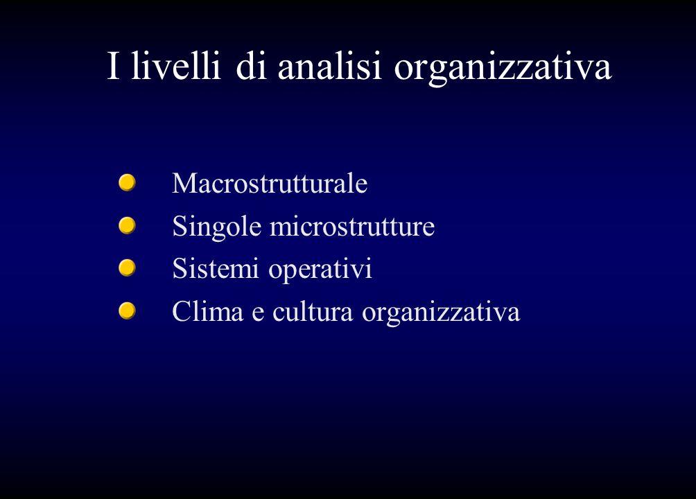 I livelli di analisi organizzativa