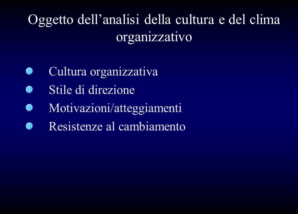 Oggetto dell'analisi della cultura e del clima organizzativo