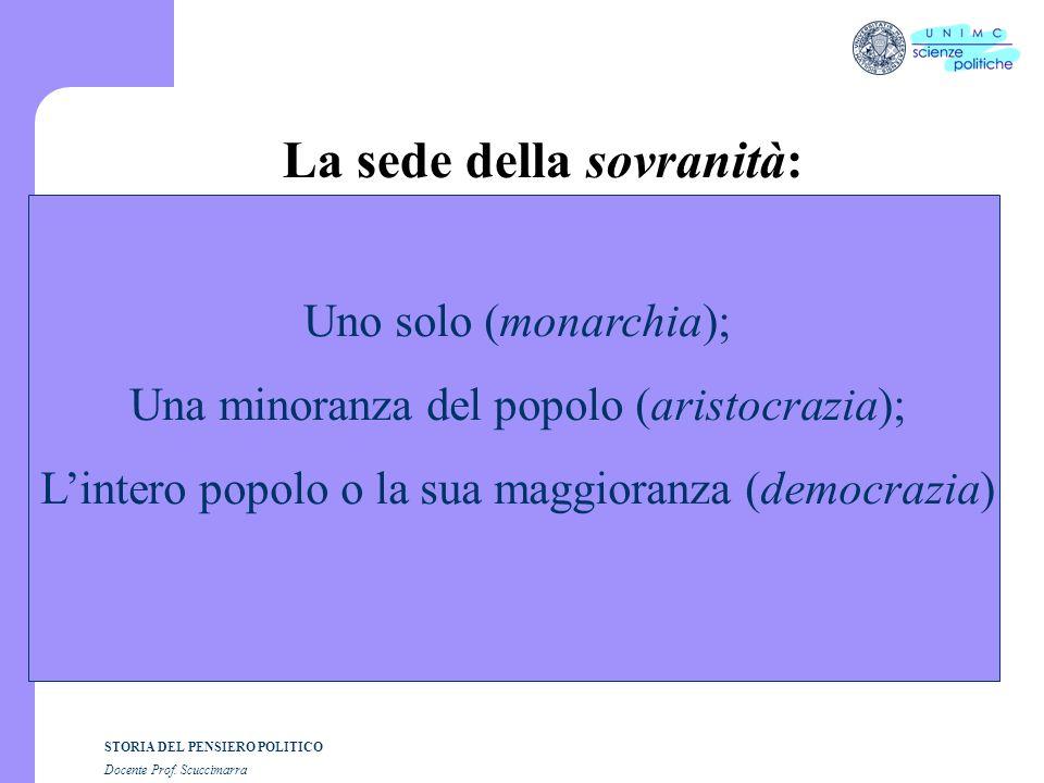 La sede della sovranità:
