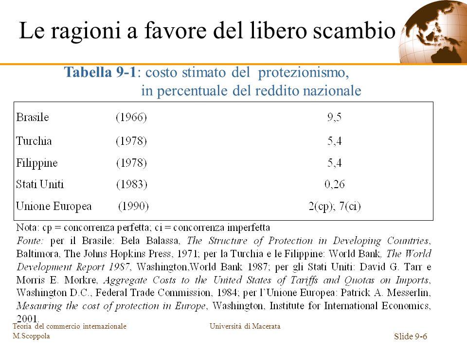 Le ragioni a favore del libero scambio