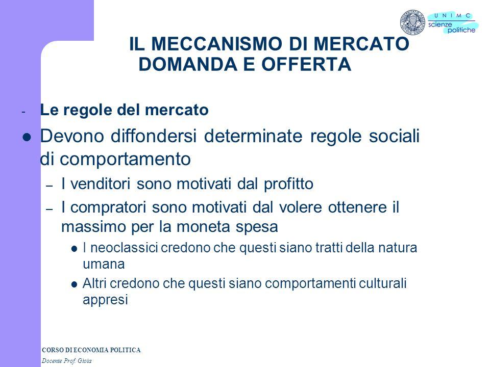 IL MECCANISMO DI MERCATO DOMANDA E OFFERTA