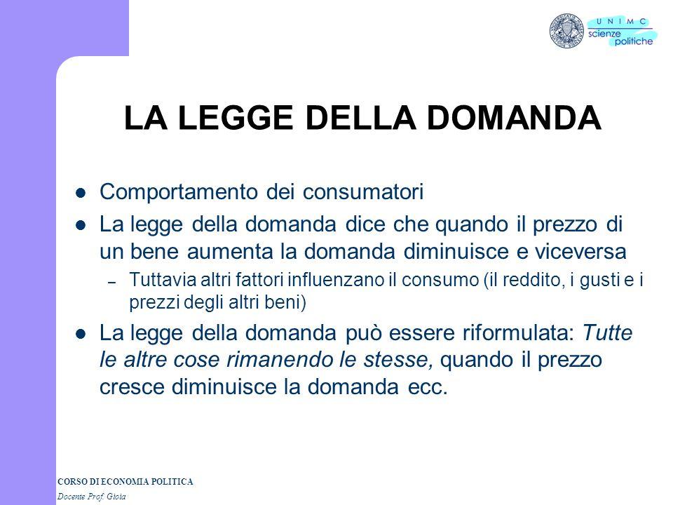 LA LEGGE DELLA DOMANDA Comportamento dei consumatori