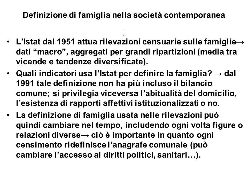 Definizione di famiglia nella società contemporanea ↓