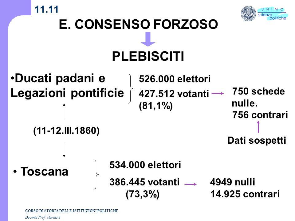 E. CONSENSO FORZOSO PLEBISCITI Ducati padani e Legazioni pontificie