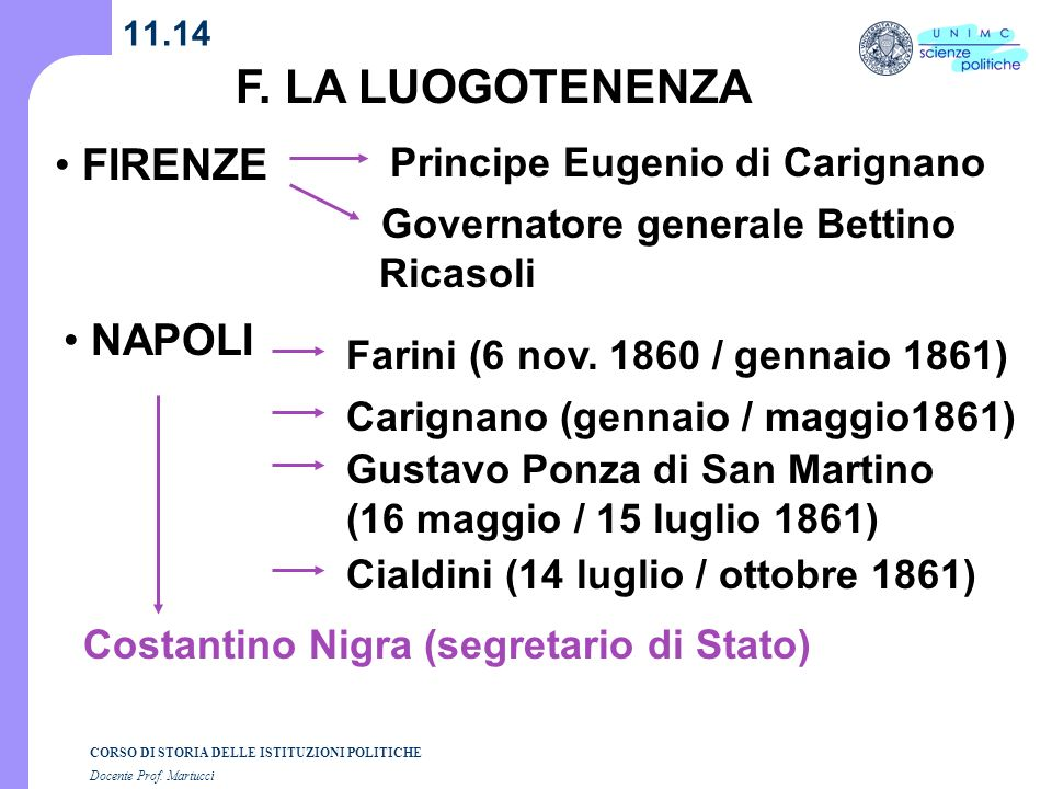 F. LA LUOGOTENENZA FIRENZE NAPOLI Principe Eugenio di Carignano