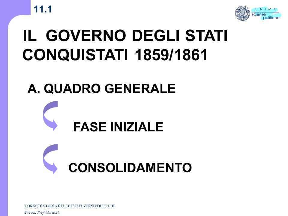IL GOVERNO DEGLI STATI CONQUISTATI 1859/1861