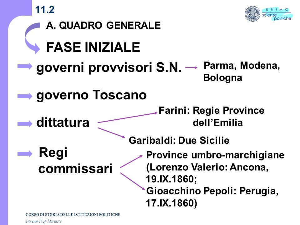 FASE INIZIALE governi provvisori S.N. governo Toscano dittatura