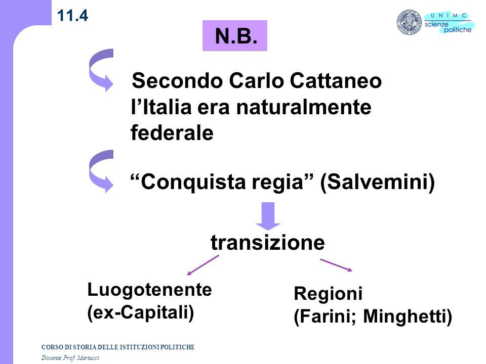 Secondo Carlo Cattaneo l'Italia era naturalmente federale