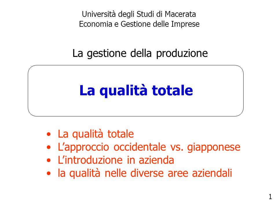 La qualità totale La gestione della produzione La qualità totale
