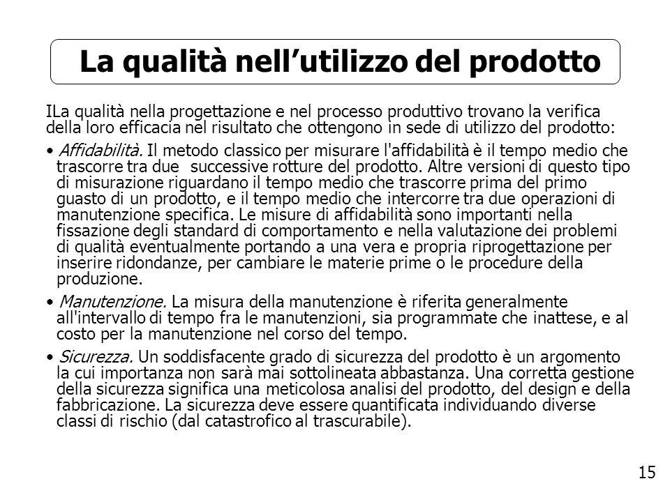 La qualità nell'utilizzo del prodotto