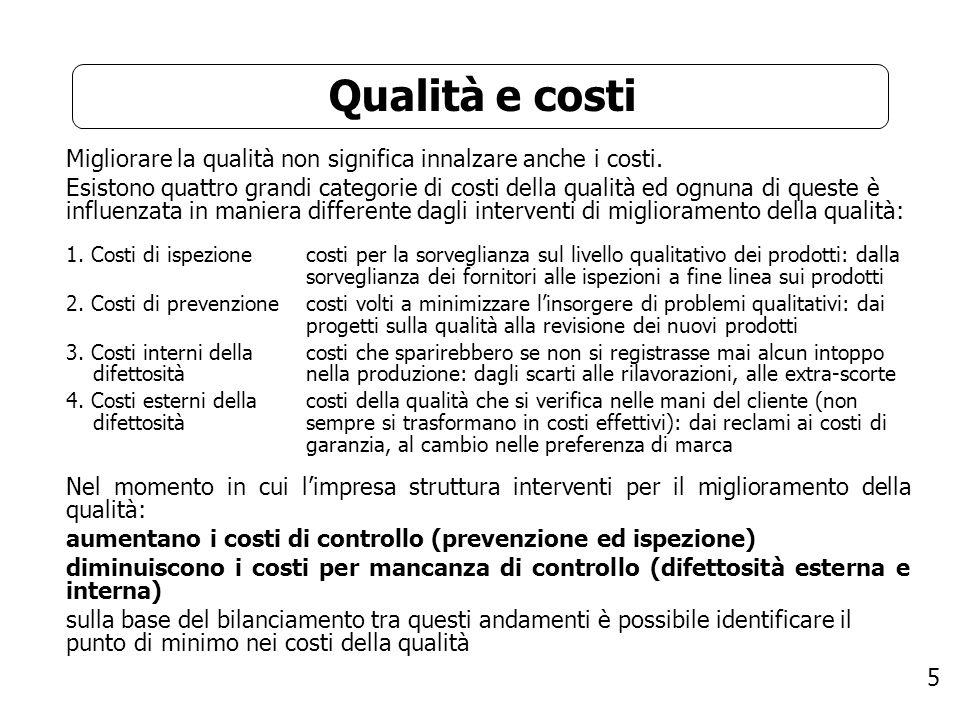 Qualità e costi Migliorare la qualità non significa innalzare anche i costi.