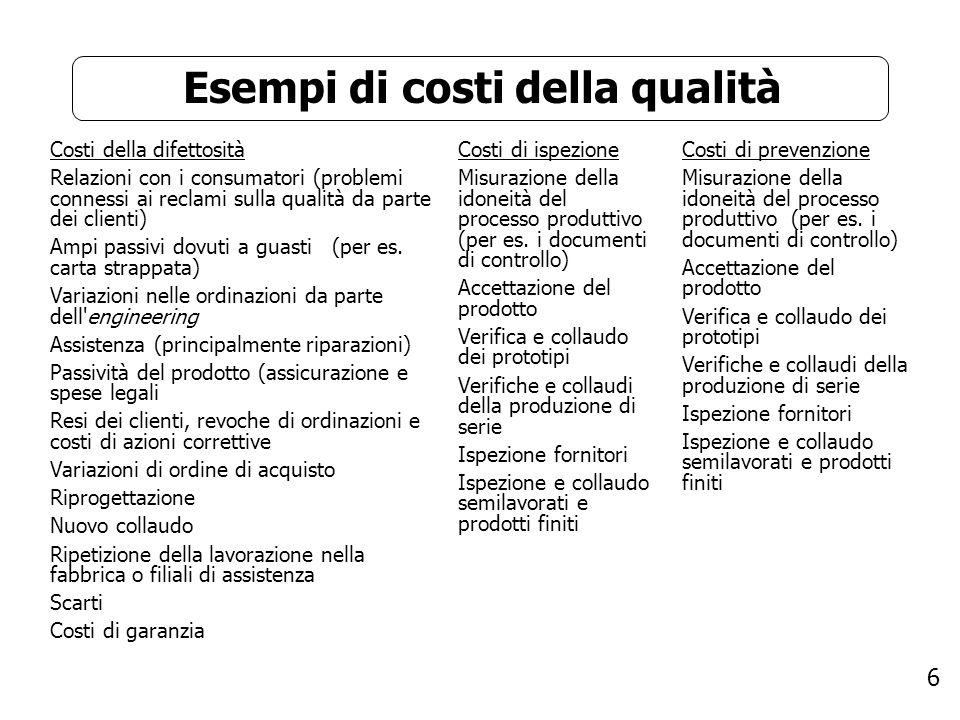 Esempi di costi della qualità
