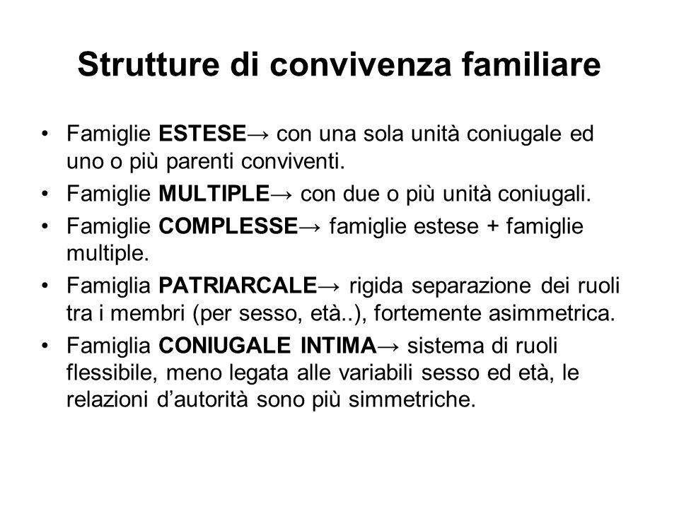 Strutture di convivenza familiare