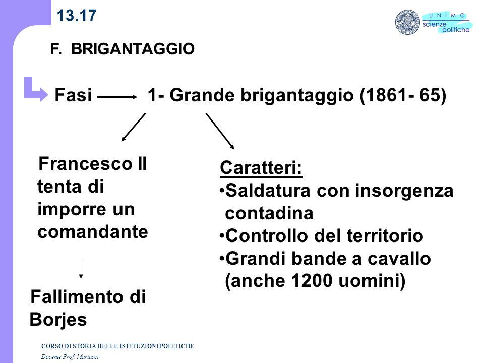1- Grande brigantaggio (1861- 65)