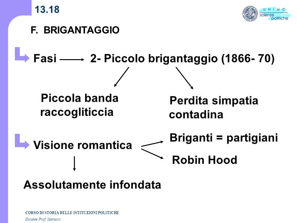 2- Piccolo brigantaggio (1866- 70)