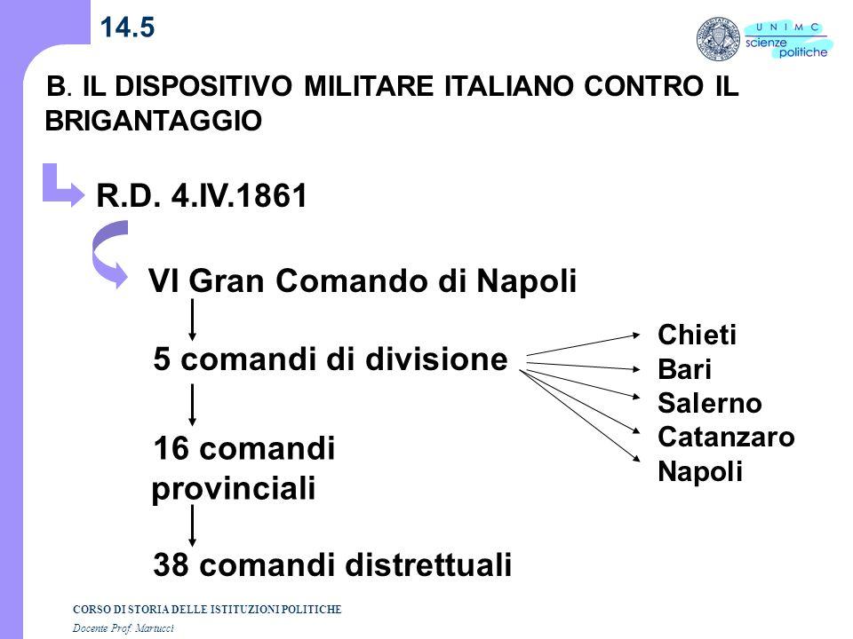 VI Gran Comando di Napoli