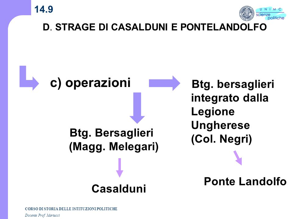 14.9 D. STRAGE DI CASALDUNI E PONTELANDOLFO. c) operazioni. Btg. bersaglieri integrato dalla Legione Ungherese (Col. Negri)
